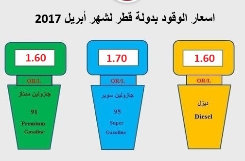 Petrol Prices for April