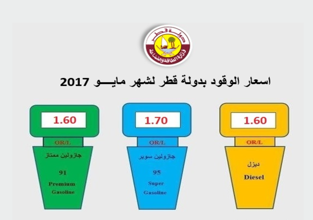 No change in fuel prices in Qatar for May