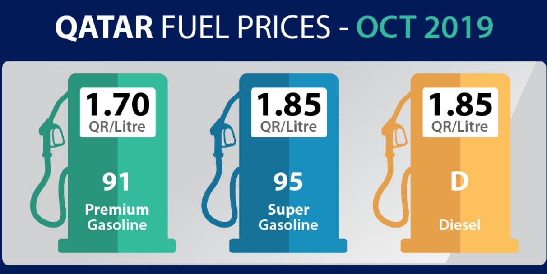 أسعار البترول لشهر أكتوبر ٢٠١٩ في قطر
