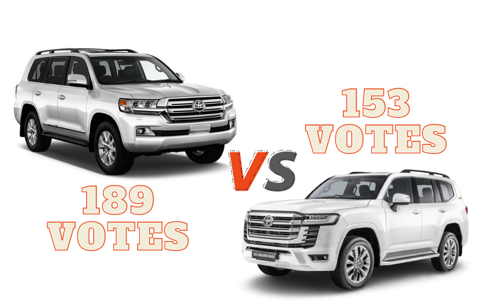 Old Land Cruiser wins agains the new, our followers voted