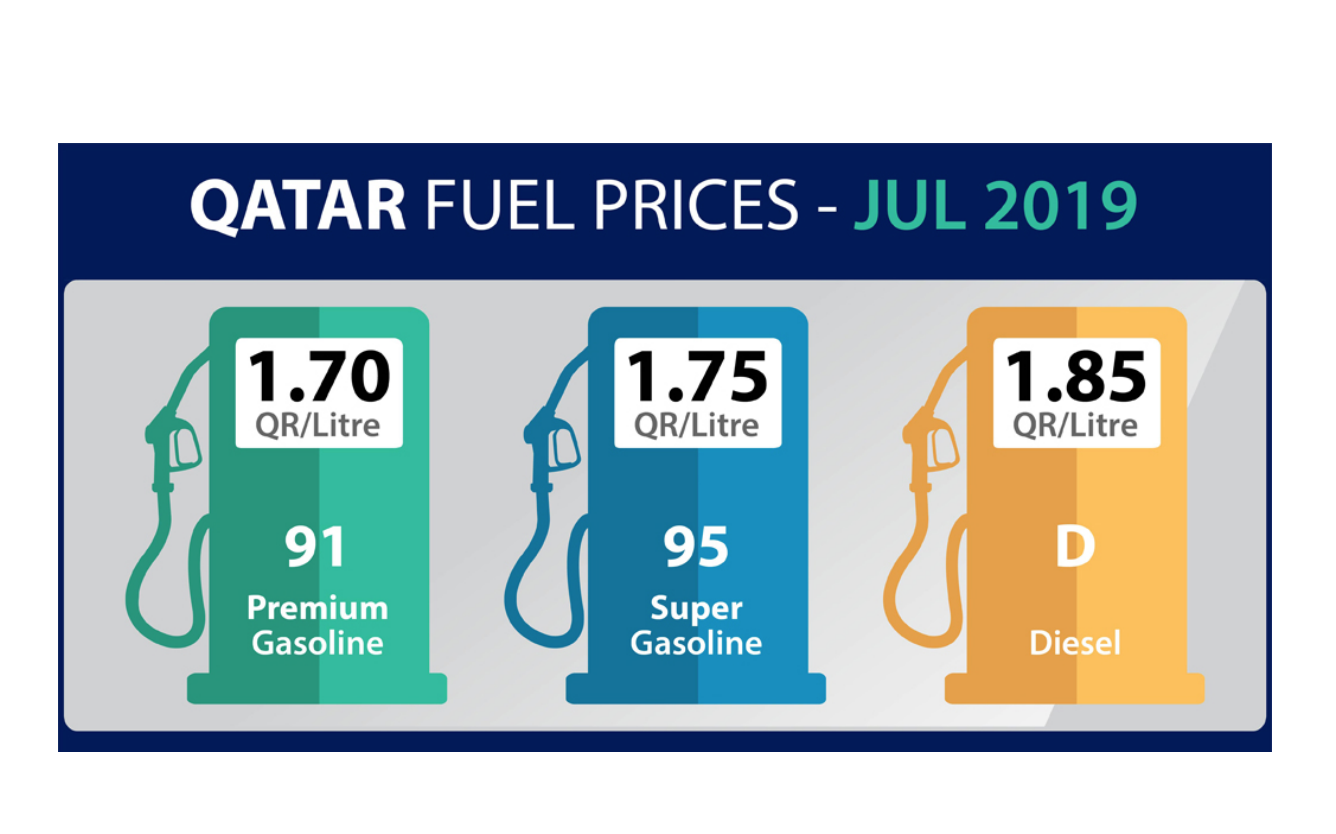 Fuel prices drop in July