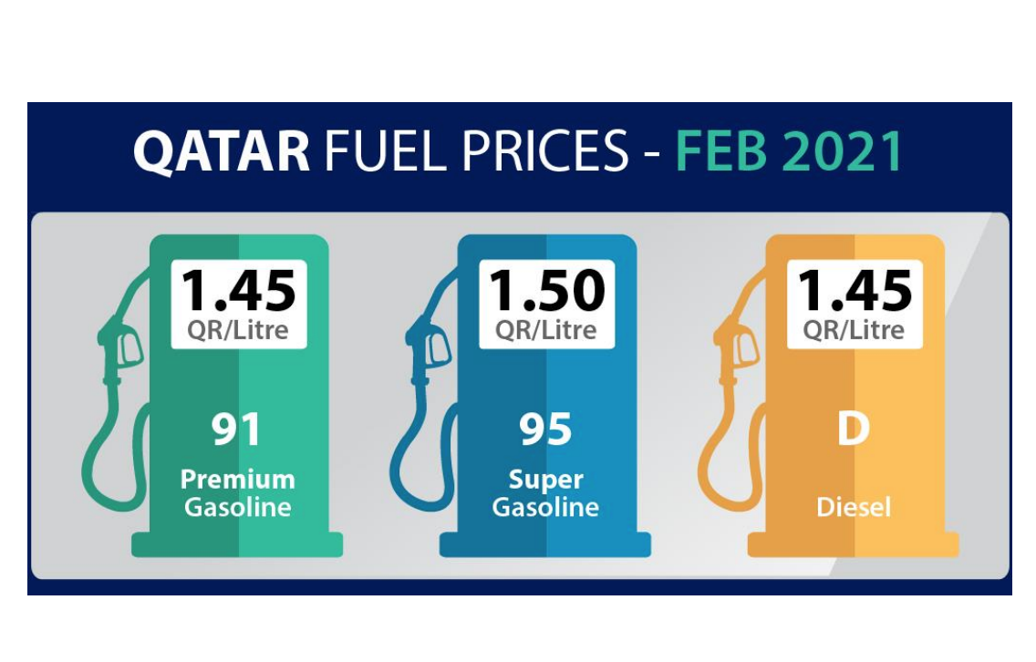 Petrol prices to go up for February 2021