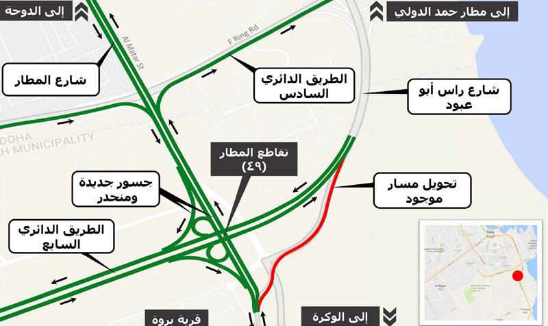 Ashghal opens new bridges connecting Al Wakra Road to Al Matar Street