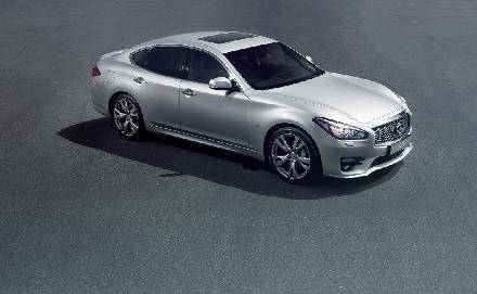 Infiniti continues to build on success with record breaking performance in the Middle East