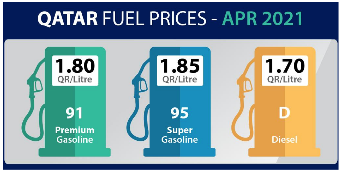 Petrol Prices April 2021